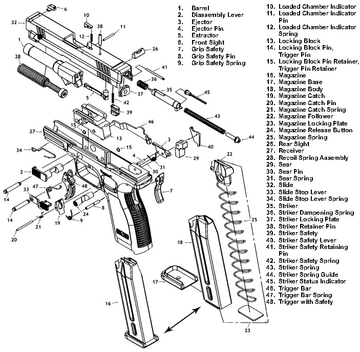 Springfield Xd 40 Parts Diagram Custom Wiring Diagram